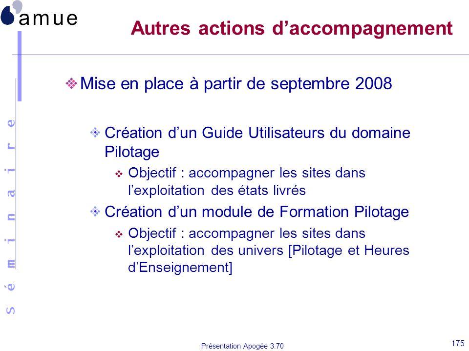 S é m i n a i r e Présentation Apogée 3.70 175 Autres actions daccompagnement Mise en place à partir de septembre 2008 Création dun Guide Utilisateurs