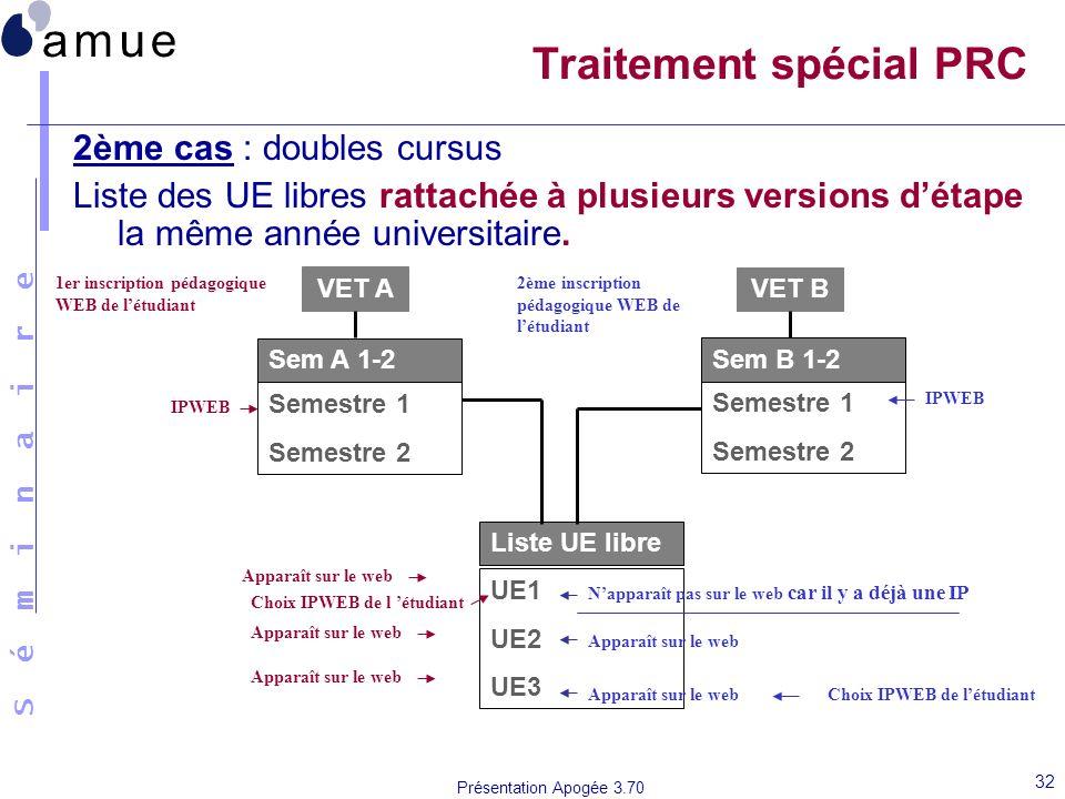 S é m i n a i r e Présentation Apogée 3.70 32 Traitement spécial PRC 2ème cas : doubles cursus Liste des UE libres rattachée à plusieurs versions déta