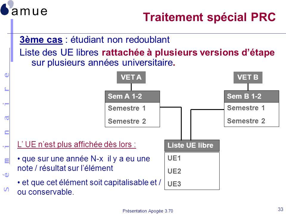 S é m i n a i r e Présentation Apogée 3.70 33 Traitement spécial PRC 3ème cas : étudiant non redoublant Liste des UE libres rattachée à plusieurs vers