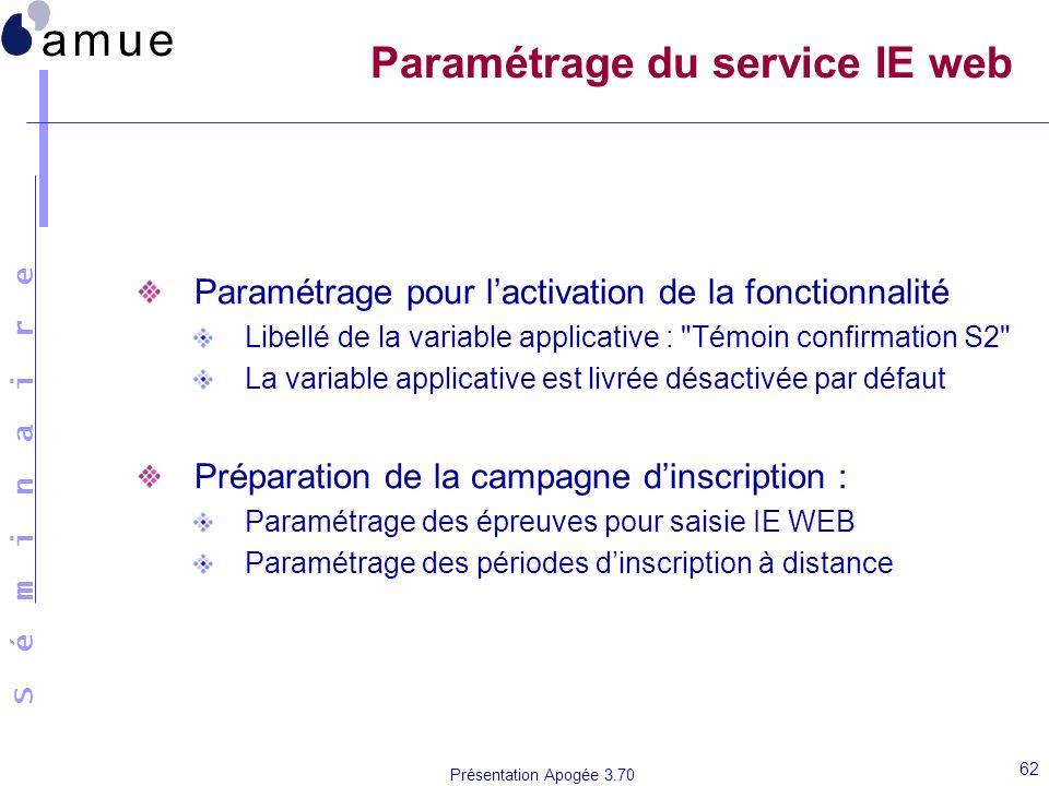 S é m i n a i r e Présentation Apogée 3.70 62 Paramétrage du service IE web Paramétrage pour lactivation de la fonctionnalité Libellé de la variable a