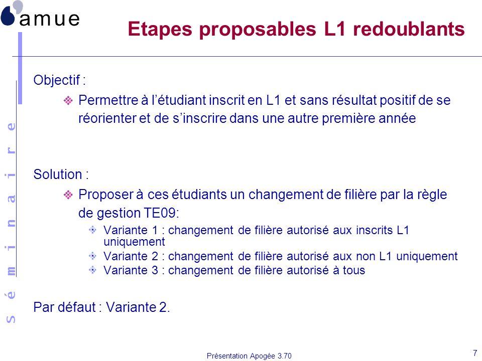 S é m i n a i r e Présentation Apogée 3.70 7 Etapes proposables L1 redoublants Objectif : Permettre à létudiant inscrit en L1 et sans résultat positif