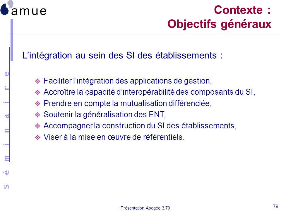 S é m i n a i r e Présentation Apogée 3.70 79 Contexte : Objectifs généraux Lintégration au sein des SI des établissements : Faciliter lintégration de