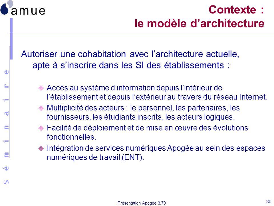 S é m i n a i r e Présentation Apogée 3.70 80 Contexte : le modèle darchitecture Autoriser une cohabitation avec larchitecture actuelle, apte à sinscr