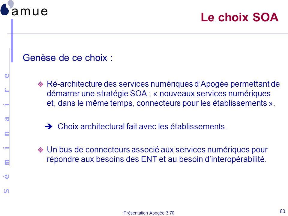 S é m i n a i r e Présentation Apogée 3.70 83 Le choix SOA Genèse de ce choix : Ré-architecture des services numériques dApogée permettant de démarrer