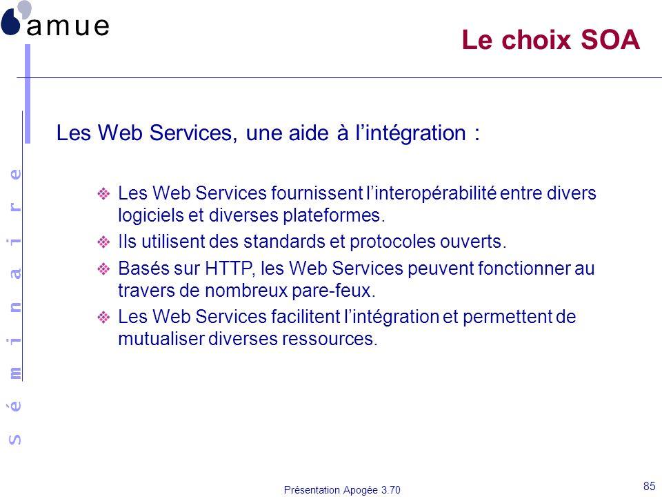 S é m i n a i r e Présentation Apogée 3.70 85 Le choix SOA Les Web Services, une aide à lintégration : Les Web Services fournissent linteropérabilité
