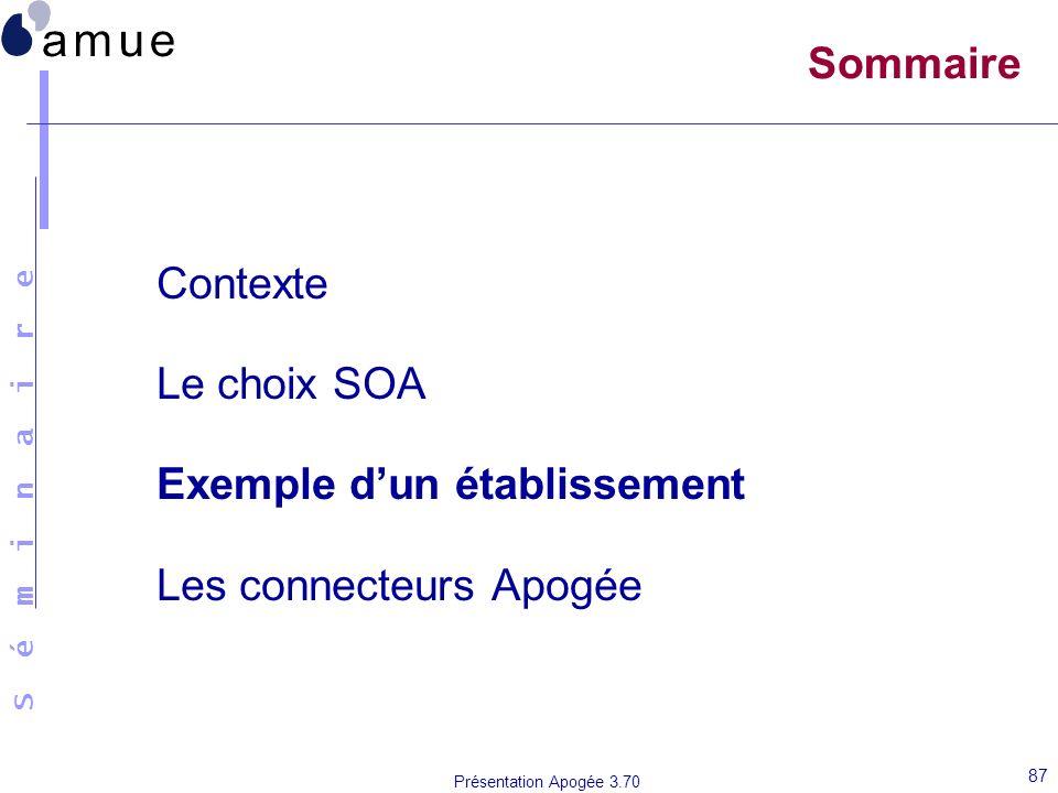 S é m i n a i r e Présentation Apogée 3.70 87 Sommaire Contexte Le choix SOA Exemple dun établissement Les connecteurs Apogée