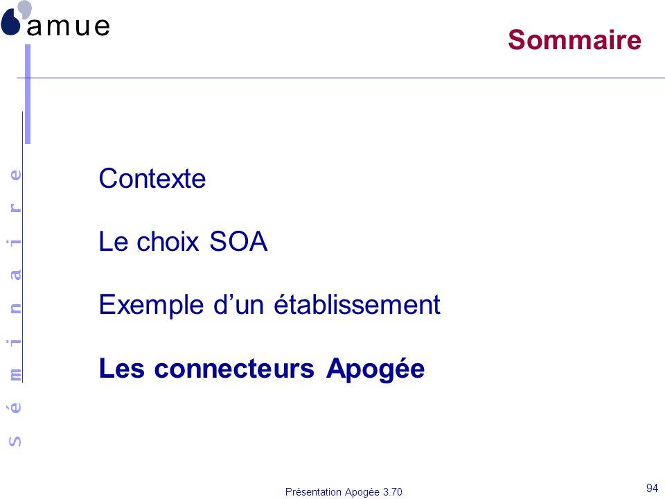 S é m i n a i r e Présentation Apogée 3.70 94 Sommaire Contexte Le choix SOA Exemple dun établissement Les connecteurs Apogée