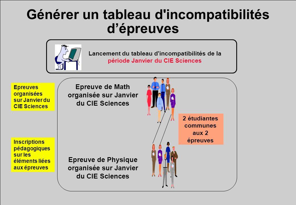 Générer un tableau d'incompatibilités dépreuves Lancement du tableau d'incompatibilités de la période Janvier du CIE Sciences Epreuve de Math organisé