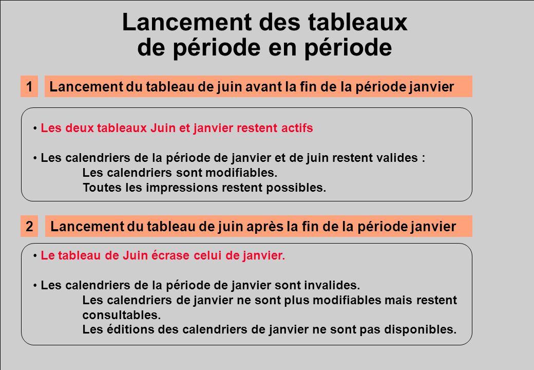 Lancement des tableaux de période en période 1Lancement du tableau de juin avant la fin de la période janvier 2Lancement du tableau de juin après la f