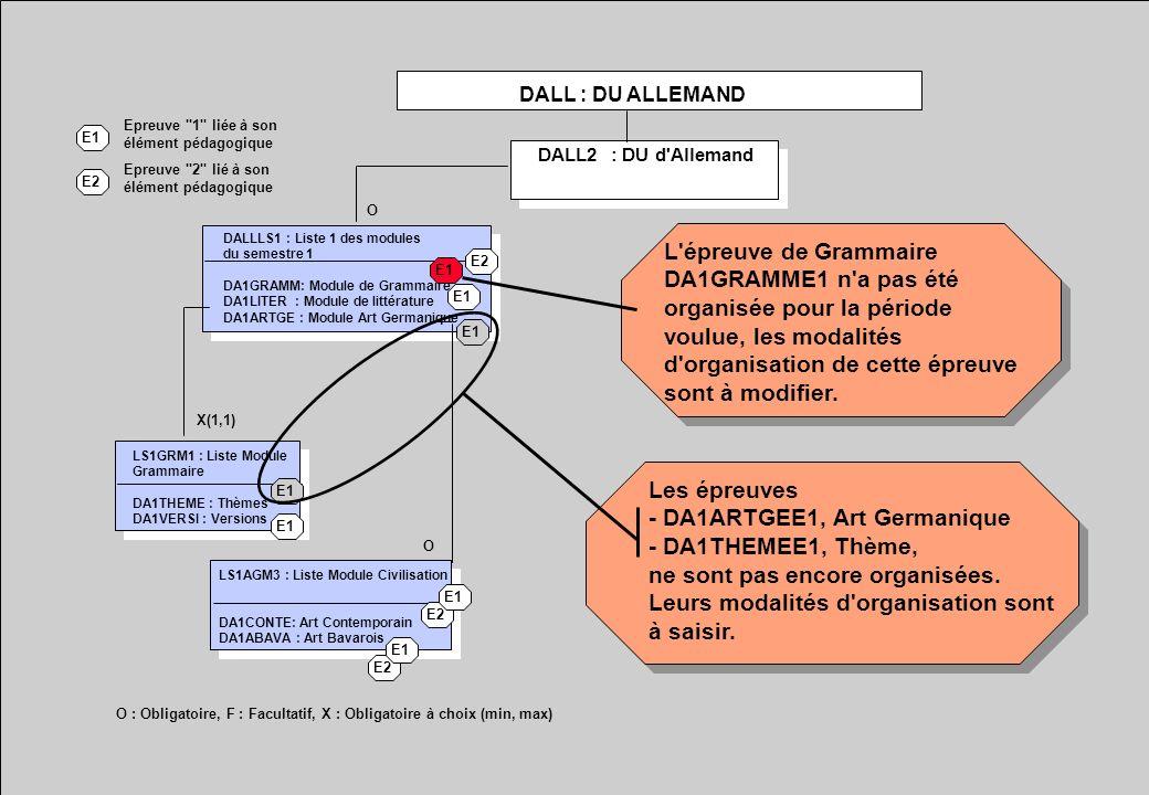 DALL : DU ALLEMAND DALLLS1 : Liste 1 des modules du semestre 1 DA1GRAMM: Module de Grammaire DA1LITER : Module de littérature DA1ARTGE : Module Art Germanique DALL2 : DU d Allemand O X(1,1) LS1AGM3 : Liste Module Civilisation DA1CONTE: Art Contemporain DA1ABAVA : Art Bavarois O Epreuve 2 lié à son élément pédagogique E1 E2 E1 E2 Epreuve 1 liée à son élément pédagogique Les épreuves - DA1ARTGEE1, Art Germanique - DA1THEMEE1, Thème, ne sont pas encore organisées.