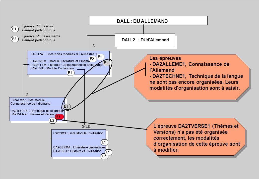 DALL : DU ALLEMAND DALL2 : DUd Allemand O Epreuve 2 lié au même élément pédagogique DALLLS2 : Liste 2 des modules du semestre 2 DA2CINEM : Module Litérature et Cinéma DA2ALLEM : Module Connaissance de l Allemand DA2CIVIL : Module Civilisation Liste Module 1.1 Pratique de la langue Civilisation niv 1 LS2ALM2 : Liste Module Connaissance de l allemand DA2TECH N : Technique de la langue DA2TVERS : Thèmes et Versions LS2CIM3 : Liste Module Civilisation DA2GERMA : Littérature germanique DA2HISTO: Histoire et Civilisation O X(1,1) E2 E1 E2 E1 E2 E1 E2 Epreuve 1 lié à un élément pédagogique E1 Les épreuves - DA2ALLEME1, Connaissance de l Allemand - DA2TECHNE1, Technique de la langue ne sont pas encore organisées.