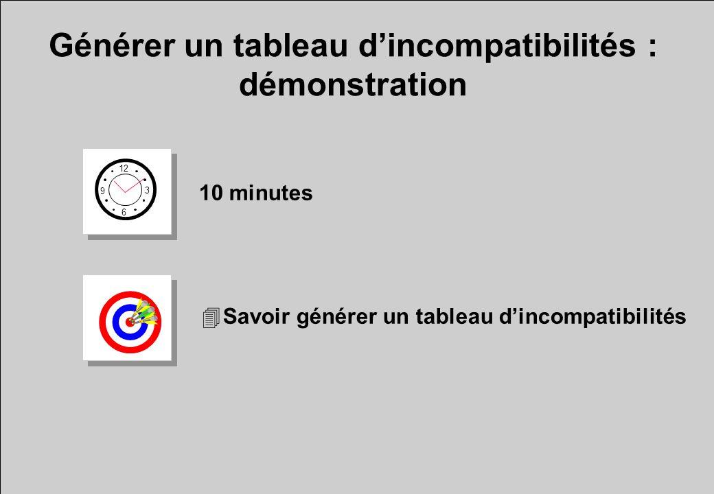 Générer un tableau dincompatibilités : démonstration 12 6 3 9 10 minutes 4Savoir générer un tableau dincompatibilités