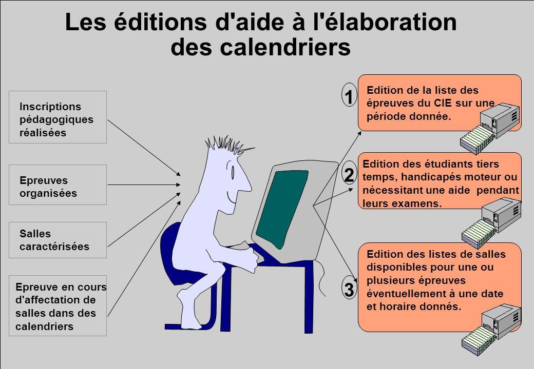 Les éditions d'aide à l'élaboration des calendriers Inscriptions pédagogiques réalisées Epreuves organisées Salles caractérisées Epreuve en cours d'af