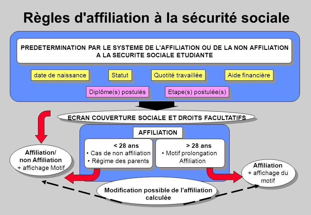 Règles d affiliation à la sécurité sociale PREDETERMINATION PAR LE SYSTEME DE L AFFILIATION OU DE LA NON AFFILIATION A LA SECURITE SOCIALE ETUDIANTE Etape(s) postulée(s) Diplôme(s) postulés ECRAN COUVERTURE SOCIALE ET DROITS FACULTATIFS AFFILIATION Affiliation + affichage du motif < 28 ans Cas de non affiliation Régime des parents < 28 ans Cas de non affiliation Régime des parents > 28 ans Motif prolongation Affiliation > 28 ans Motif prolongation Affiliation Statut Quotité travaillée Aide financière date de naissance Modification possible de l affiliation calculée Affiliation/ non Affiliation + affichage Motif