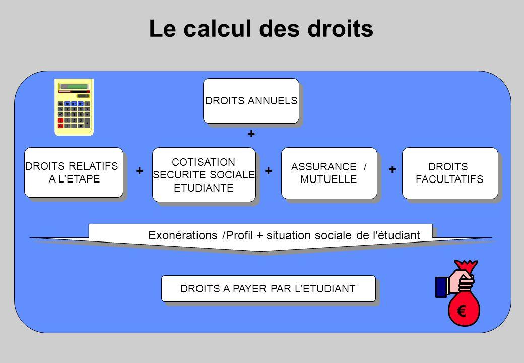 Le calcul des droits DROITS RELATIFS A L ETAPE DROITS RELATIFS A L ETAPE COTISATION SECURITE SOCIALE ETUDIANTE COTISATION SECURITE SOCIALE ETUDIANTE ASSURANCE / MUTUELLE DROITS FACULTATIFS DROITS FACULTATIFS ++ + DROITS A PAYER PAR L ETUDIANT Exonérations /Profil + situation sociale de l étudiant DROITS ANNUELS +