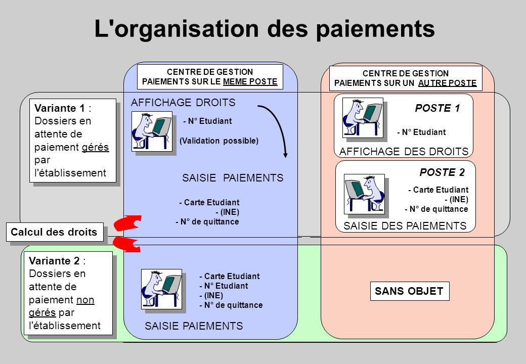 L'organisation des paiements Variante 1 : Dossiers en attente de paiement gérés par l'établissement Variante 1 : Dossiers en attente de paiement gérés