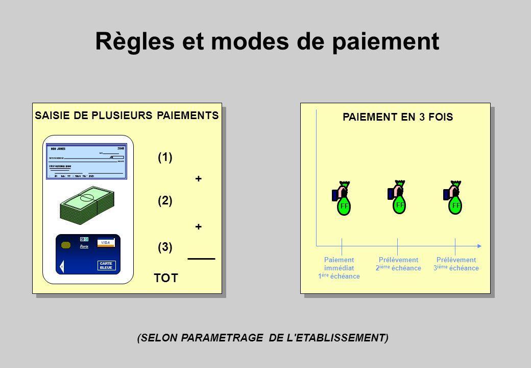 Règles et modes de paiement FF Paiement immédiat 1 ère échéance Prélèvement 2 ième échéance PAIEMENT EN 3 FOIS SAISIE DE PLUSIEURS PAIEMENTS (1) (2) (