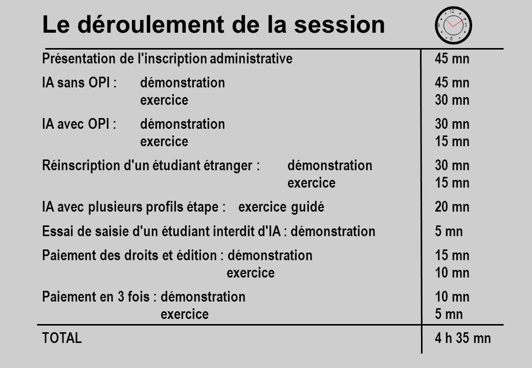 Le déroulement de la session Présentation de l'inscription administrative 45 mn IA sans OPI :démonstration45 mn exercice30 mn IA avec OPI :démonstrati