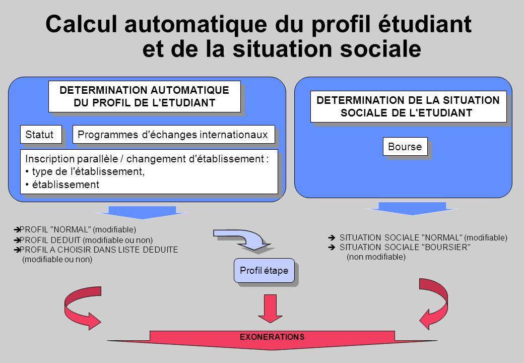 Calcul automatique du profil étudiant et de la situation sociale DETERMINATION AUTOMATIQUE DU PROFIL DE L'ETUDIANT Statut Programmes d'échanges intern