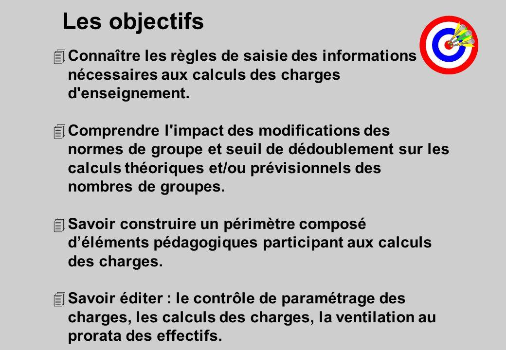 Les objectifs 4Connaître les règles de saisie des informations nécessaires aux calculs des charges d'enseignement. 4Comprendre l'impact des modificati