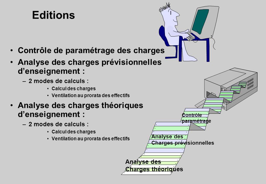 Editions Contrôle de paramétrage des charges Analyse des charges prévisionnelles denseignement : –2 modes de calculs : Calcul des charges Ventilation