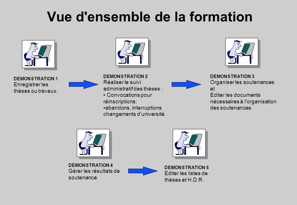 Vue d'ensemble de la formation DEMONSTRATION 1 Enregistrer les thèses ou travaux. DEMONSTRATION 2 Réaliser le suivi administratif des thèses : Convoca