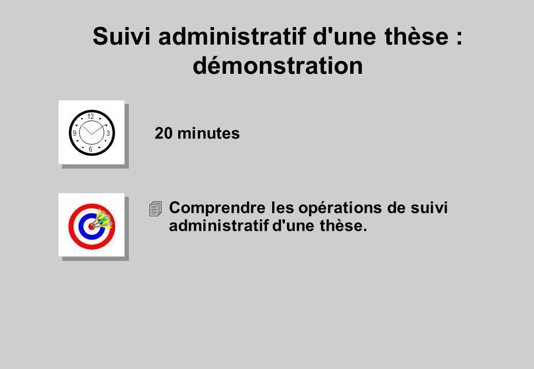Suivi administratif d'une thèse : démonstration 12 6 3 9 20 minutes 4Comprendre les opérations de suivi administratif d'une thèse.