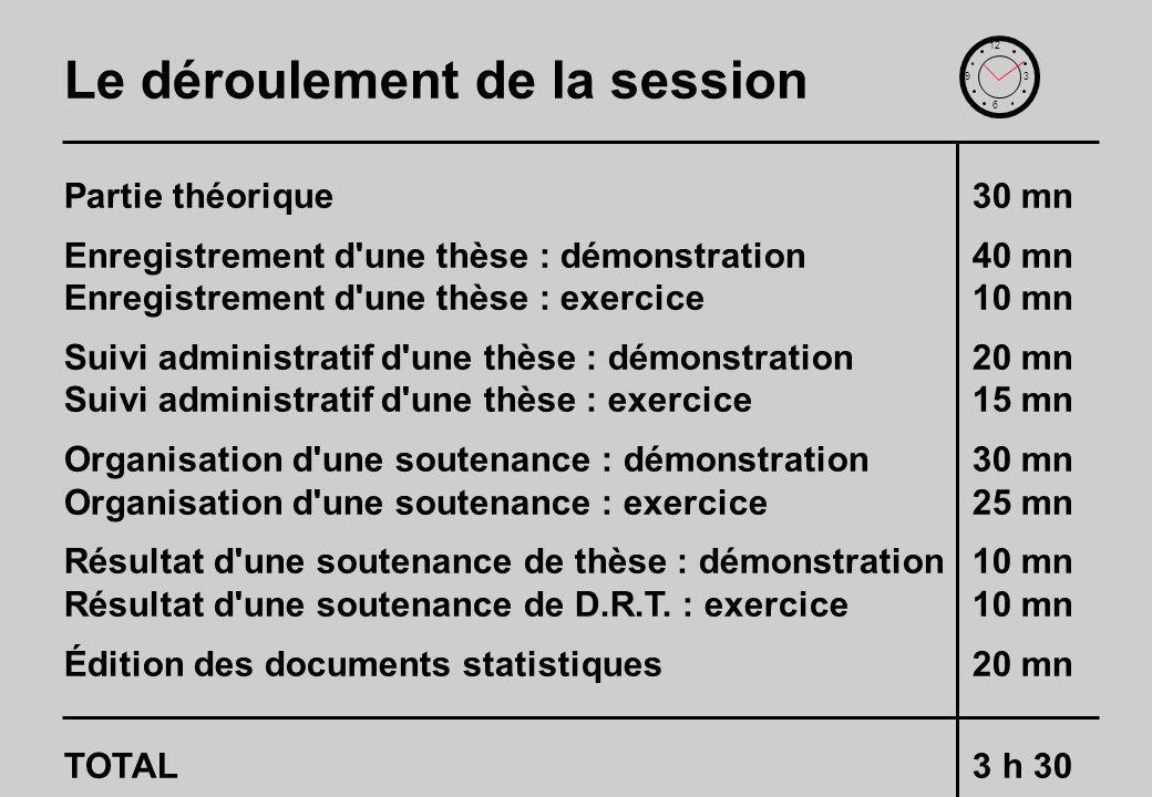 Le déroulement de la session Partie théorique30 mn Enregistrement d'une thèse : démonstration40 mn Enregistrement d'une thèse : exercice10 mn Suivi ad