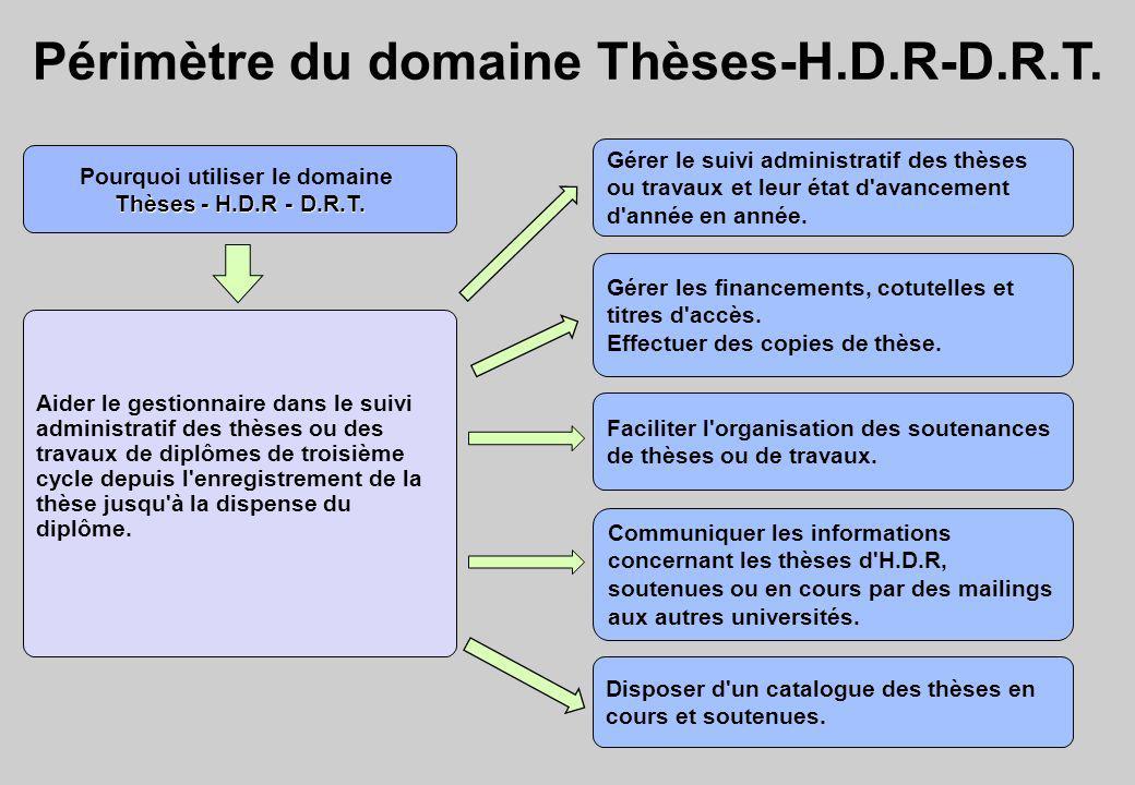 Périmètre du domaine Thèses-H.D.R-D.R.T. Pourquoi utiliser le domaine Thèses - H.D.R - D.R.T. Aider le gestionnaire dans le suivi administratif des th