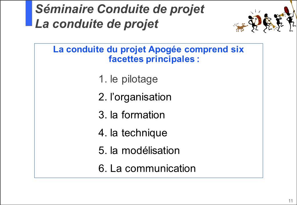 11 La conduite du projet Apogée comprend six facettes principales : 1. le pilotage 2. lorganisation 3. la formation 4. la technique 5. la modélisation