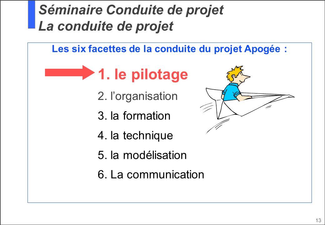 13 Les six facettes de la conduite du projet Apogée : 1. le pilotage 2. lorganisation 3. la formation 4. la technique 5. la modélisation 6. La communi