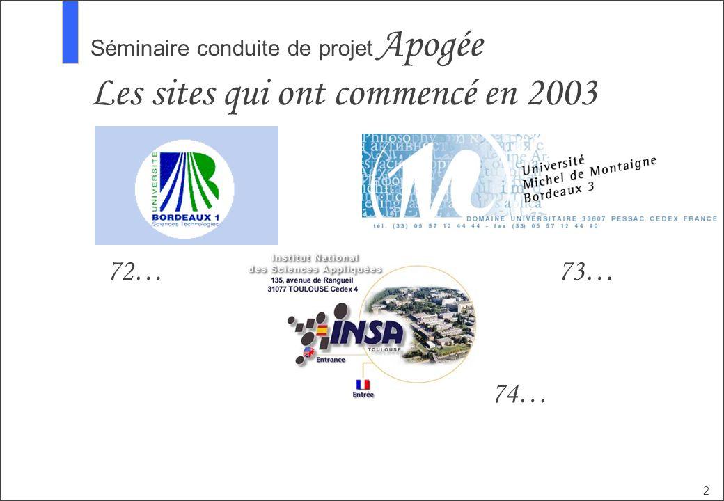 2 Séminaire conduite de projet Apogée Les sites qui ont commencé en 2003 72…73… 74…
