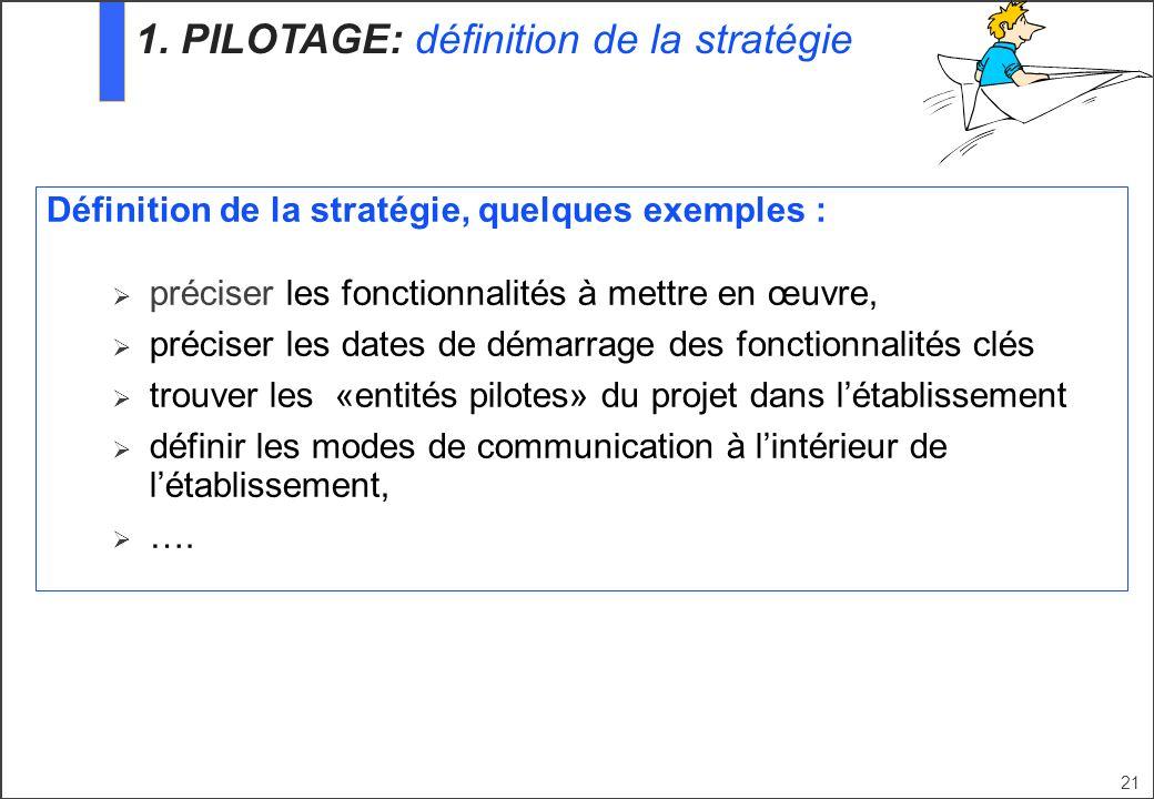 21 Définition de la stratégie, quelques exemples : préciser les fonctionnalités à mettre en œuvre, préciser les dates de démarrage des fonctionnalités