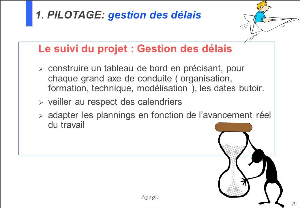 29 Apogée Le suivi du projet : Gestion des délais construire un tableau de bord en précisant, pour chaque grand axe de conduite ( organisation, format