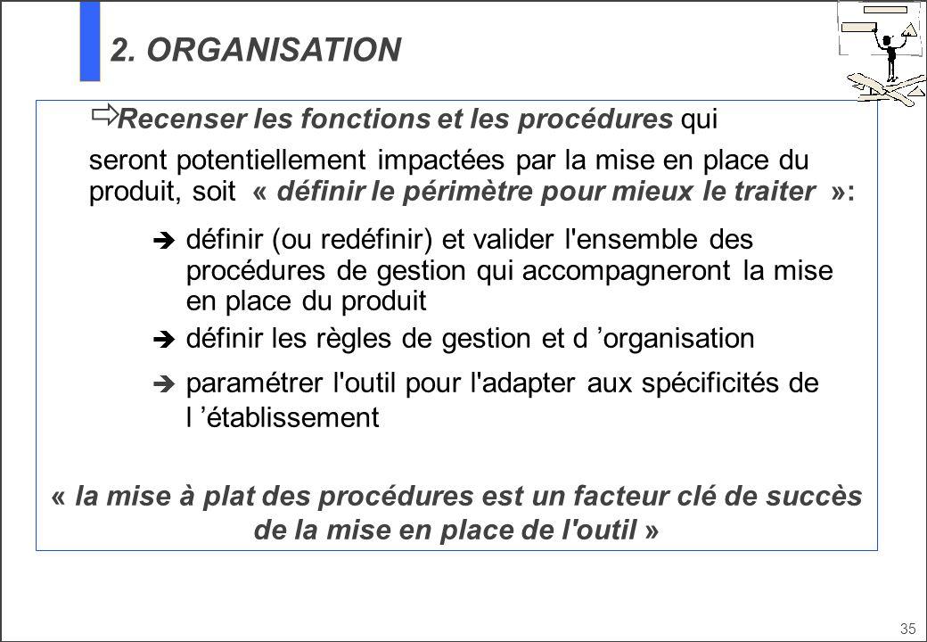 35 Recenser les fonctions et les procédures qui seront potentiellement impactées par la mise en place du produit, soit « définir le périmètre pour mie