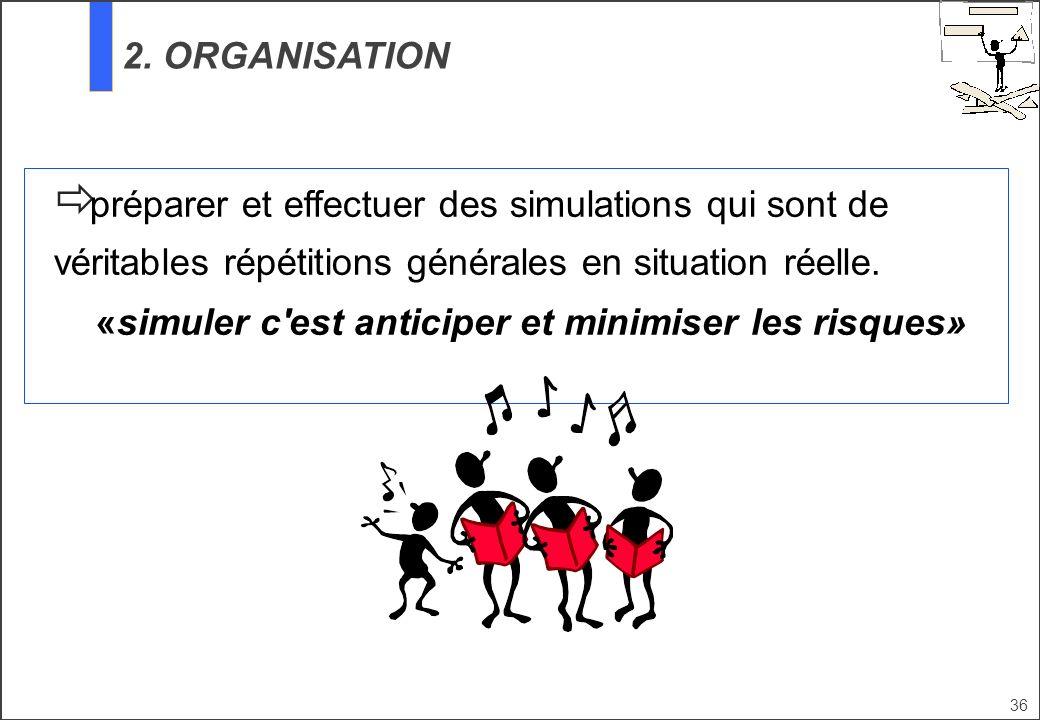 36 préparer et effectuer des simulations qui sont de véritables répétitions générales en situation réelle. «simuler c'est anticiper et minimiser les r