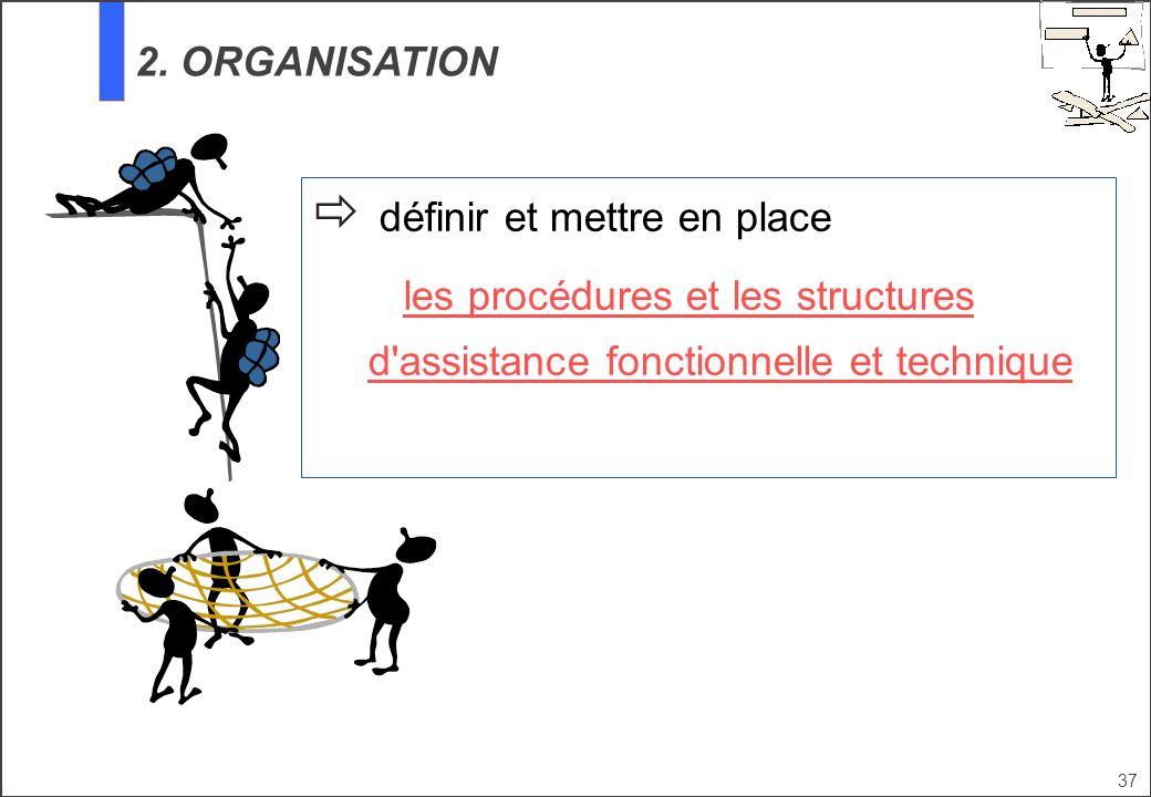 37 définir et mettre en place les procédures et les structures d'assistance fonctionnelle et technique 2. ORGANISATION