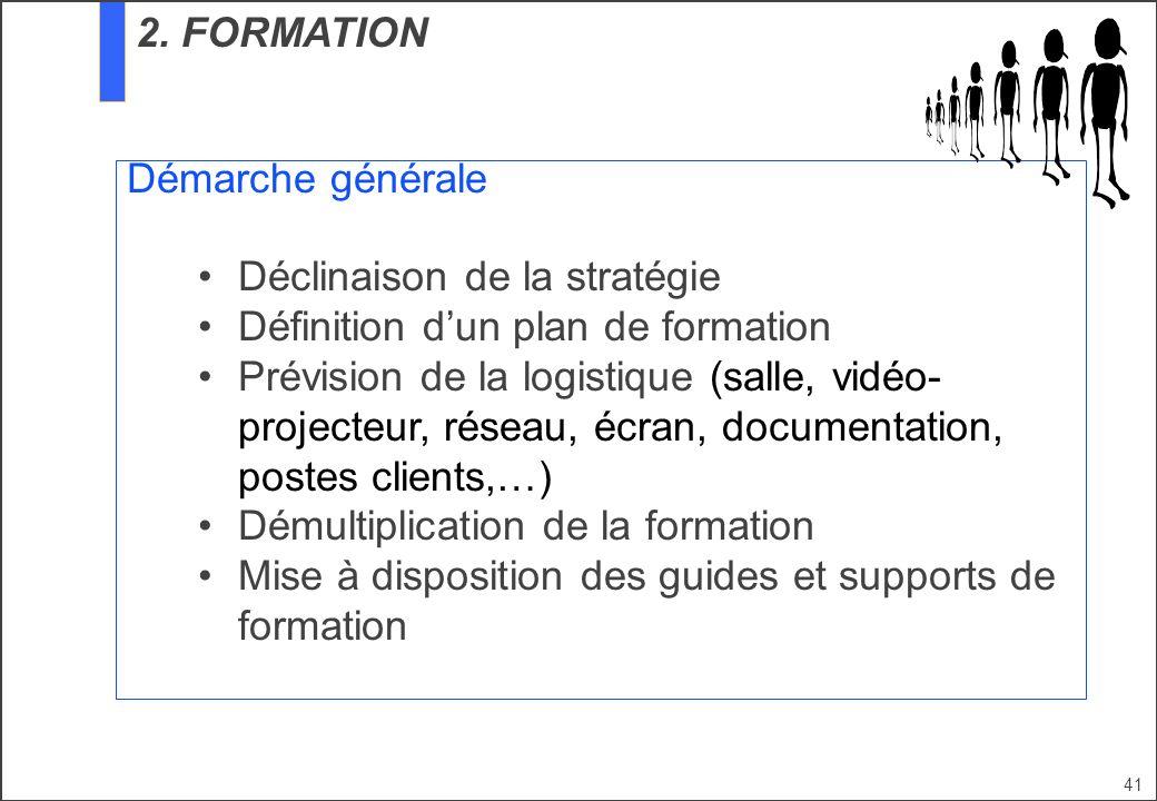 41 Démarche générale Déclinaison de la stratégie Définition dun plan de formation Prévision de la logistique (salle, vidéo- projecteur, réseau, écran,