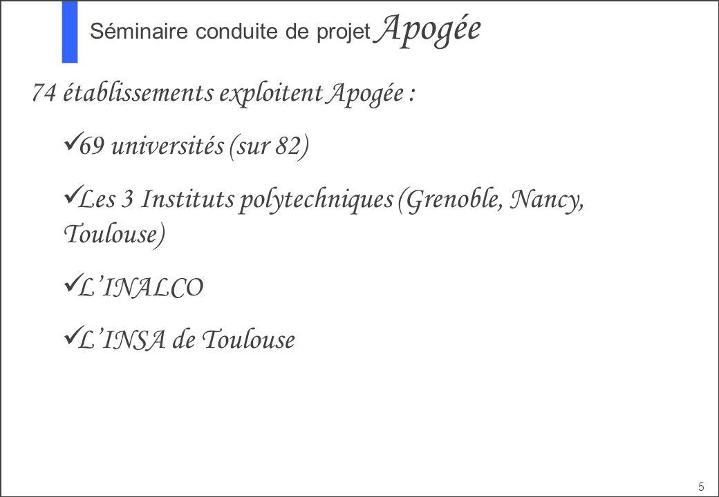5 Séminaire conduite de projet Apogée 74 établissements exploitent Apogée : 69 universités (sur 82) Les 3 Instituts polytechniques (Grenoble, Nancy, T