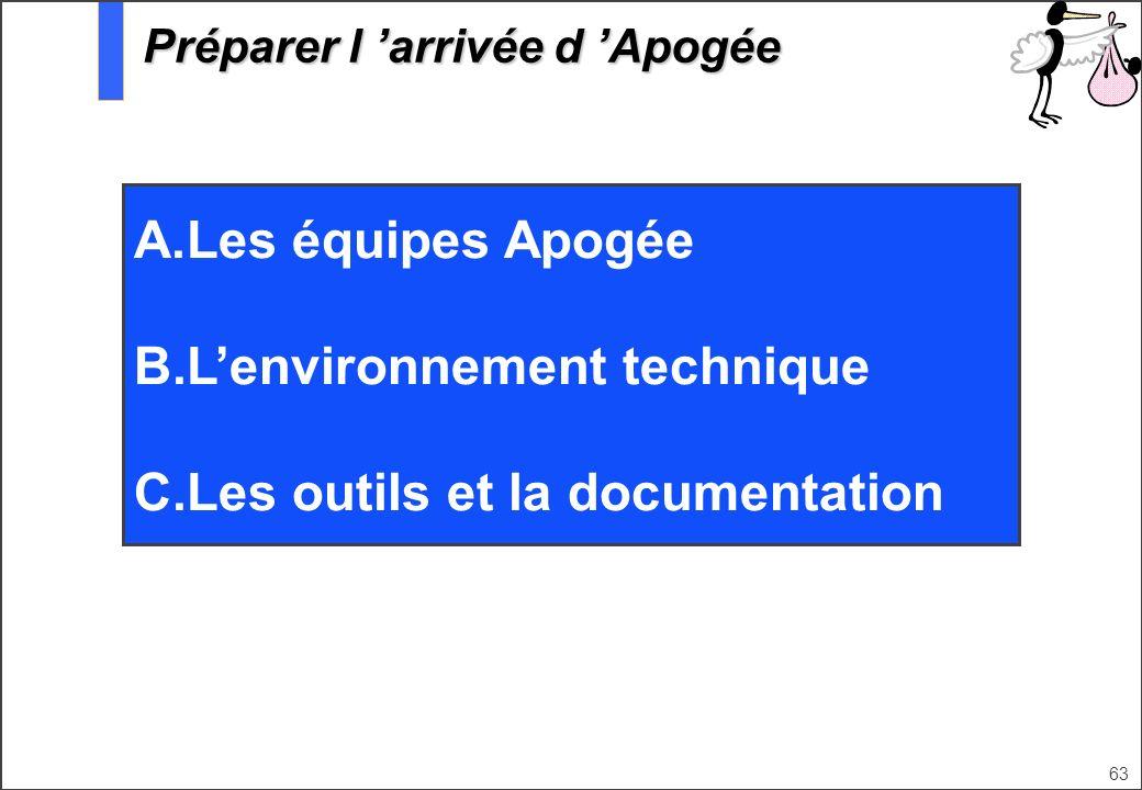 63 Préparer l arrivée d Apogée A.Les équipes Apogée B.Lenvironnement technique C.Les outils et la documentation