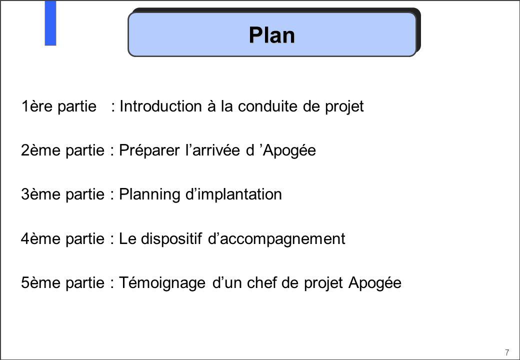 7 Plan 1ère partie : Introduction à la conduite de projet 2ème partie : Préparer larrivée d Apogée 3ème partie : Planning dimplantation 4ème partie :