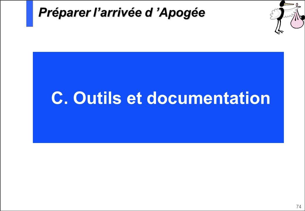 74 C. Outils et documentation Préparer larrivée d Apogée