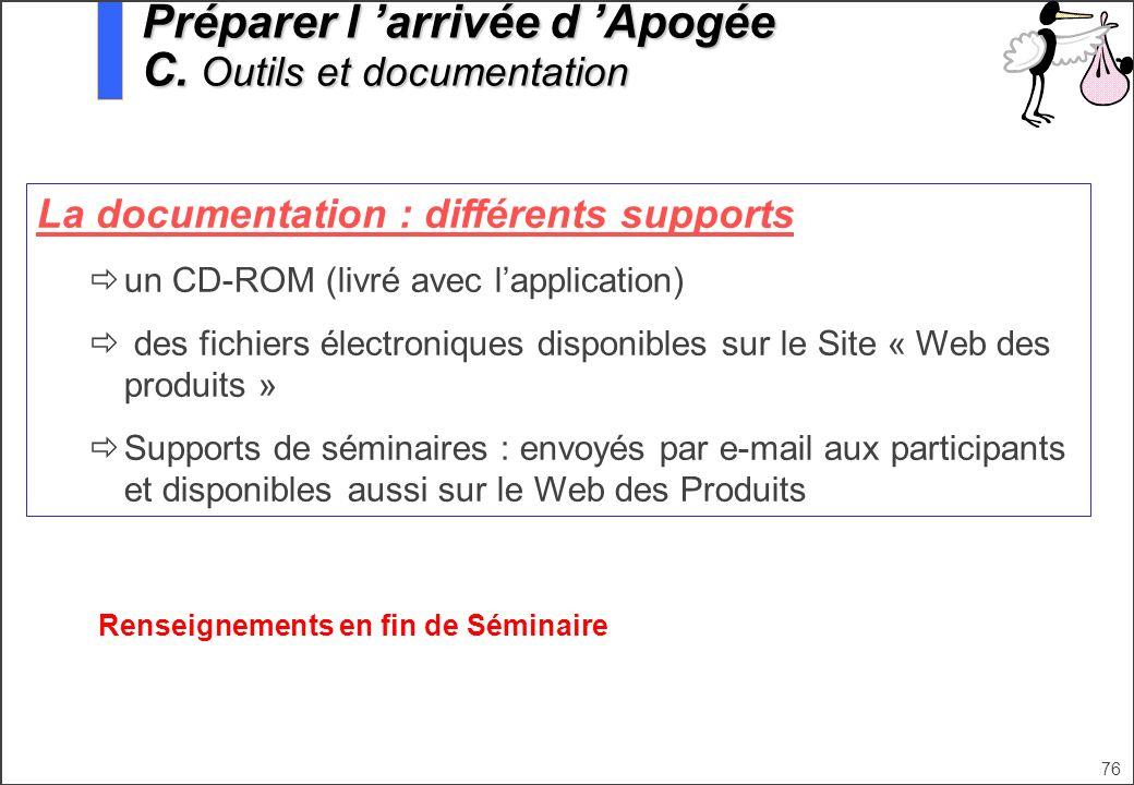 76 Préparer l arrivée d Apogée C. Outils et documentation La documentation : différents supports un CD-ROM (livré avec lapplication) des fichiers élec