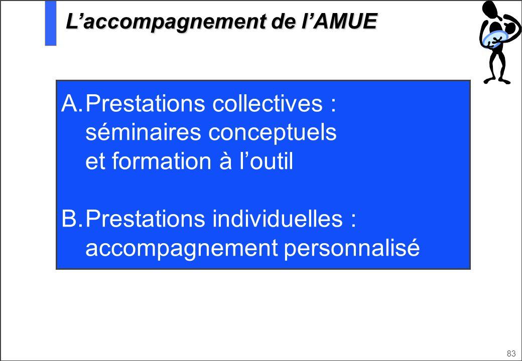 83 Laccompagnement de lAMUE A.Prestations collectives : séminaires conceptuels et formation à loutil B.Prestations individuelles : accompagnement pers