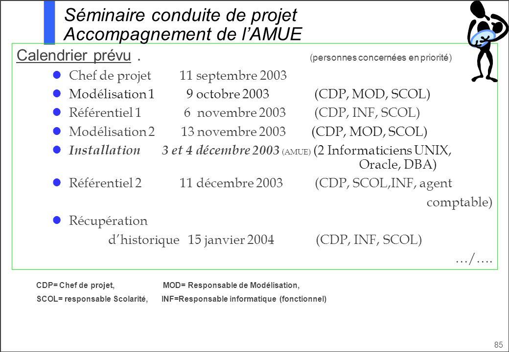 85 Calendrier prévu. (personnes concernées en priorité) Chef de projet 11 septembre 2003 Modélisation 1 9 octobre 2003 (CDP, MOD, SCOL) Référentiel 1