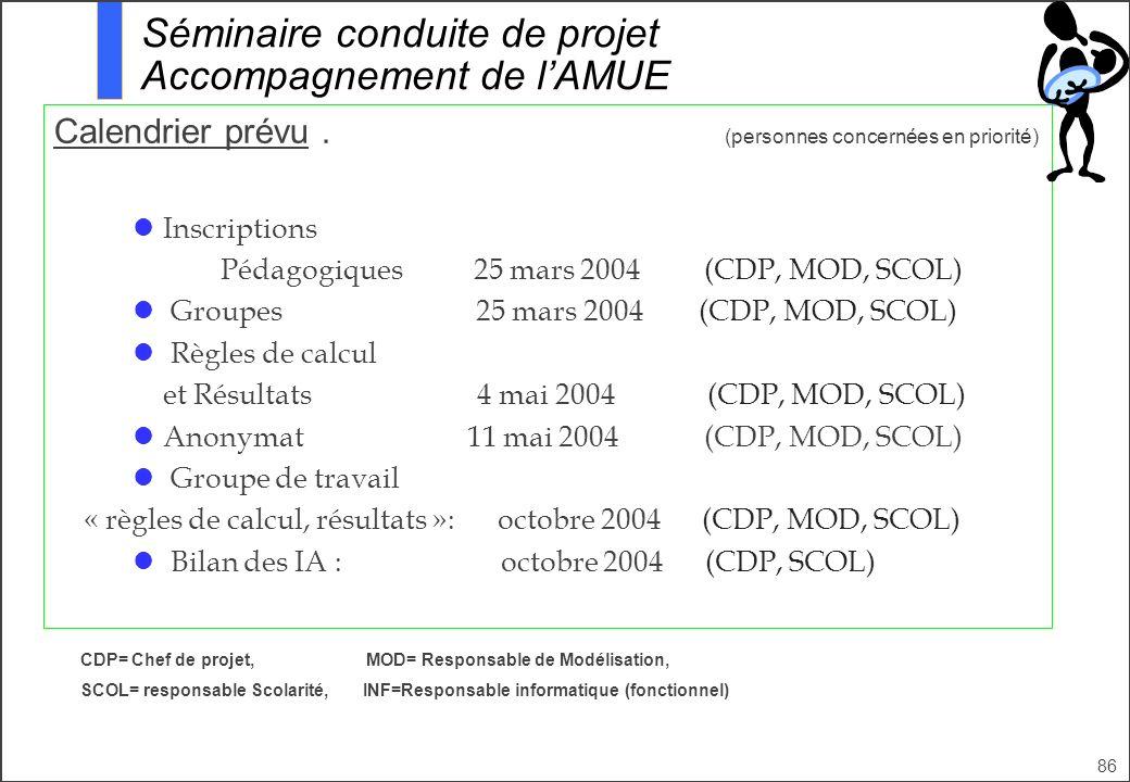 86 Calendrier prévu. (personnes concernées en priorité) Inscriptions Pédagogiques 25 mars 2004 (CDP, MOD, SCOL) Groupes 25 mars 2004 (CDP, MOD, SCOL)