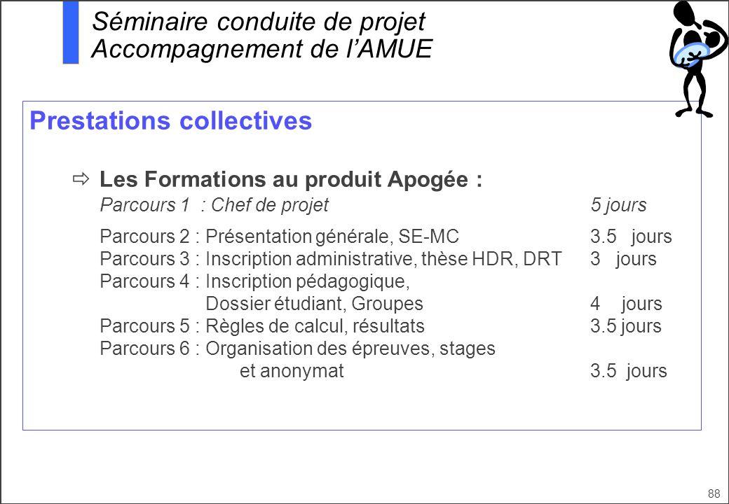 88 Prestations collectives Les Formations au produit Apogée : Parcours 1 : Chef de projet5 jours Parcours 2 : Présentation générale, SE-MC3.5 jours Pa
