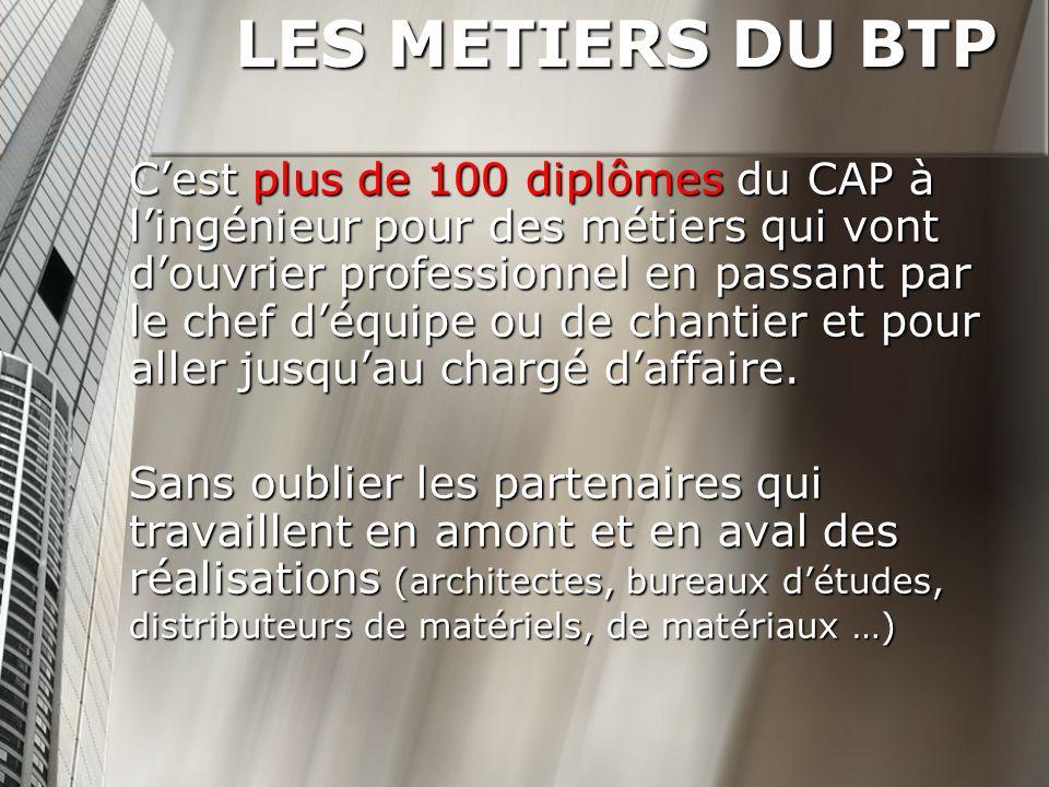 LES METIERS DU BTP Cest plus de 100 diplômes du CAP à lingénieur pour des métiers qui vont douvrier professionnel en passant par le chef déquipe ou de