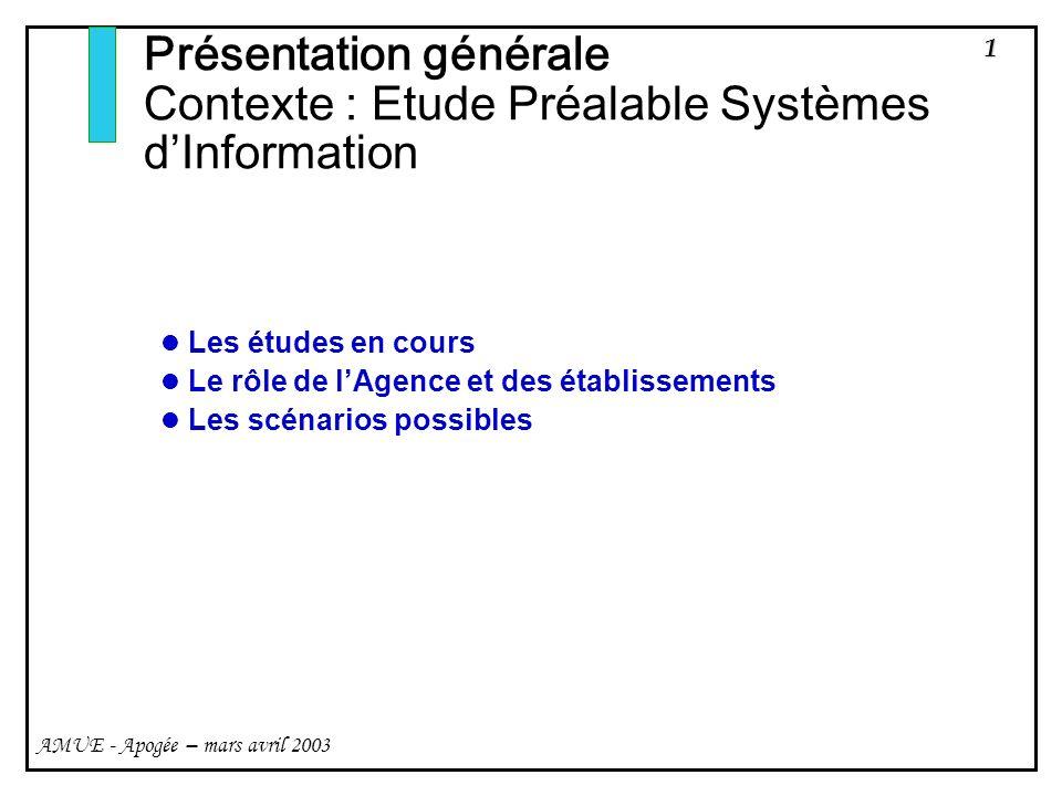 1 AMUE - Apogée – mars avril 2003 Présentation générale Contexte : Etude Préalable Systèmes dInformation Les études en cours Le rôle de lAgence et des