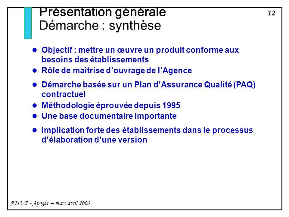 12 AMUE - Apogée – mars avril 2003 Présentation générale Démarche : synthèse Objectif : mettre un œuvre un produit conforme aux besoins des établissem